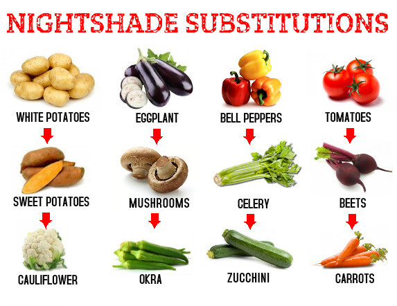 what-are-nightshades-what-are-nightshade-foods-food